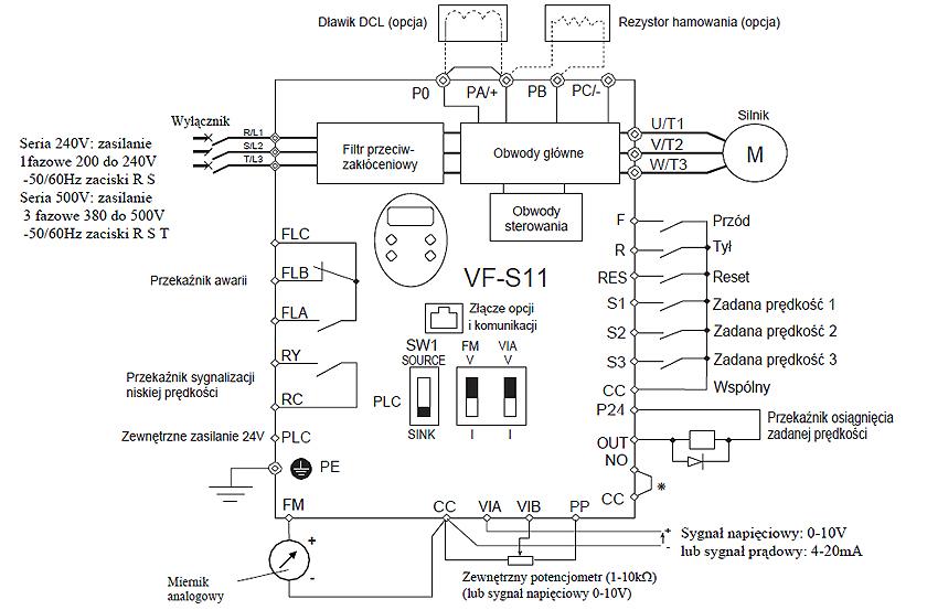 Falowniki Toschiba - schemat połączeń