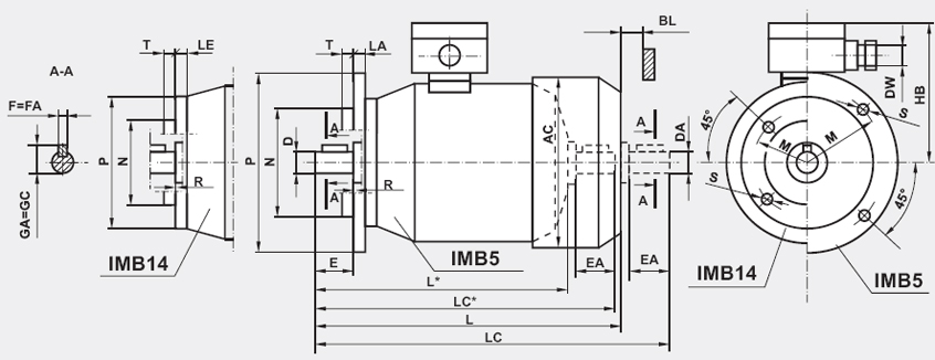Silniki elektryczne Besel