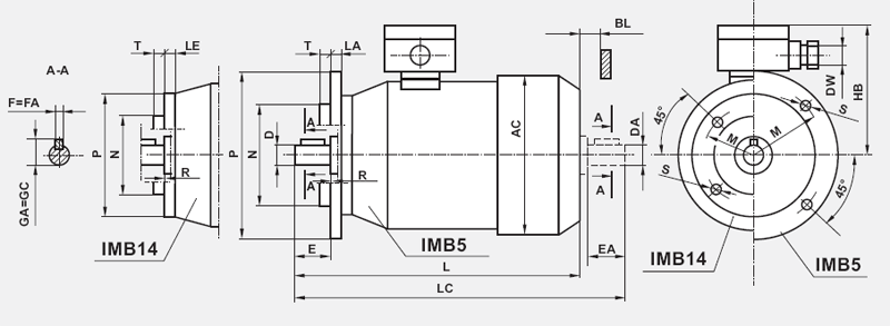 Silniki Besel 3-faz kołnierzowe IMB5