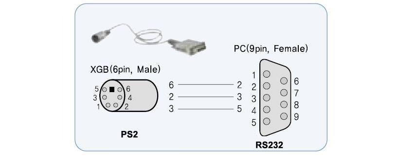 XBM-kabel